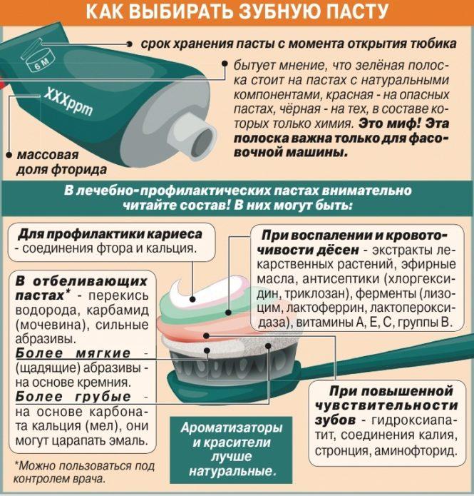 Selezione dentifricio
